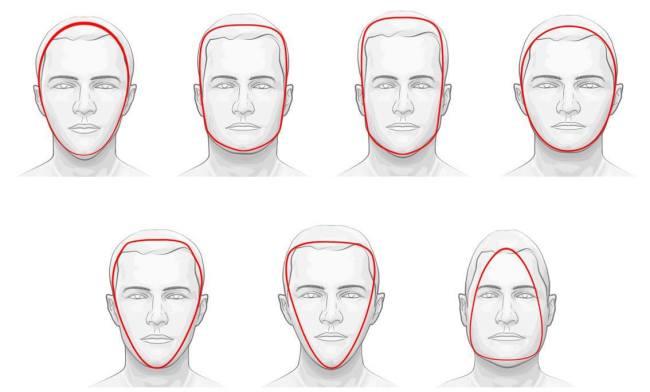 3-tipos-de-rostros